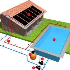 esquema-instalacao piscina
